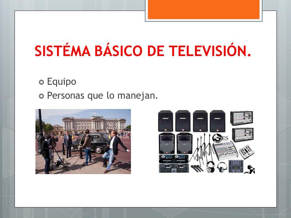 SISTÉMA BÁSICO DE TELEVISIÓN. Equipo Personas que lo manejan.