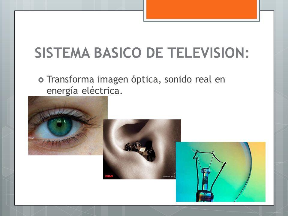 SISTEMA BASICO DE TELEVISION: Transforma imagen óptica, sonido real en energía eléctrica.