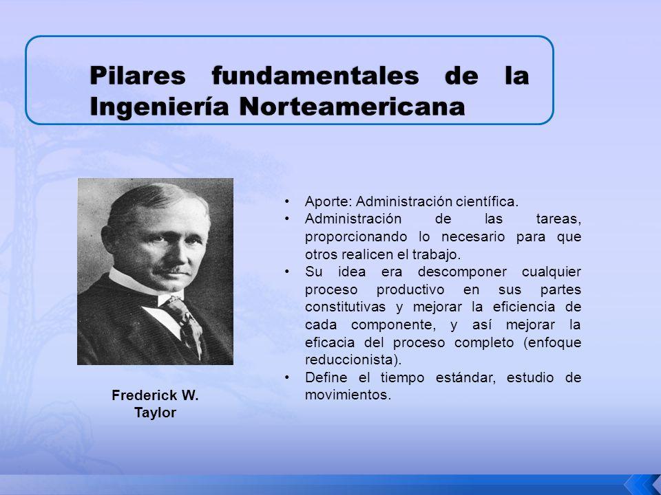 Pilares fundamentales de la Ingeniería Norteamericana Aporte: Administración científica.