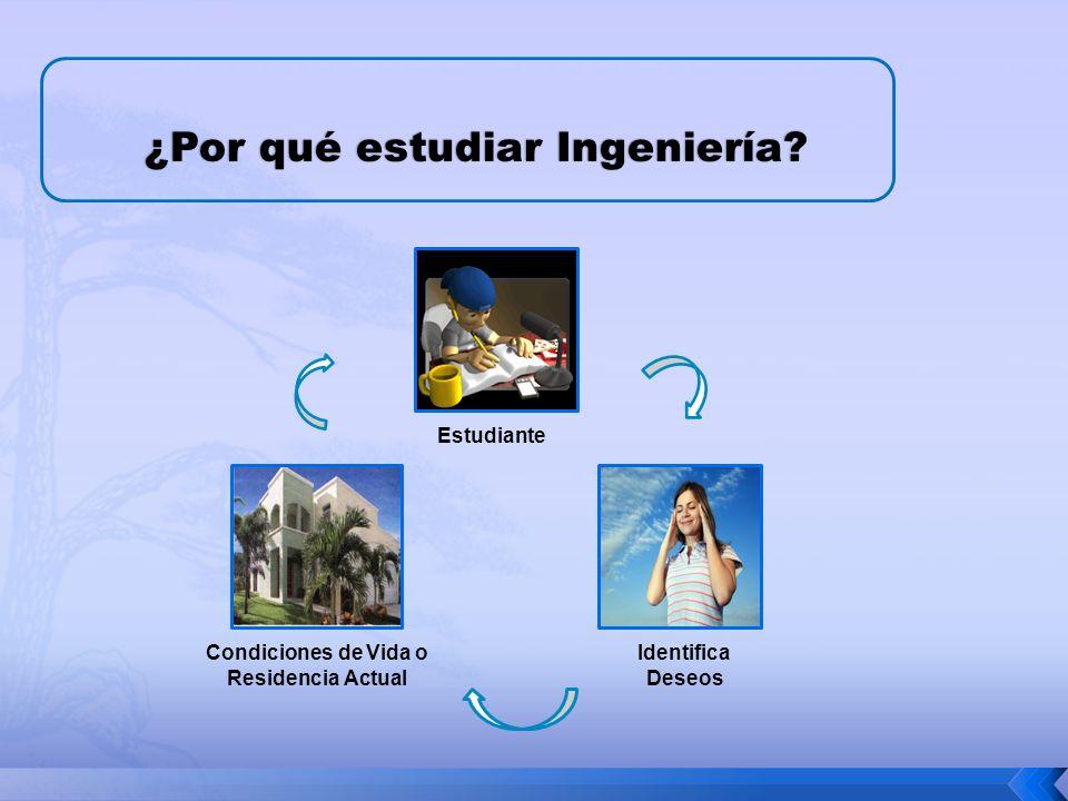 ¿Por qué estudiar Ingeniería? Estudiante Identifica Deseos Condiciones de Vida o Residencia Actual