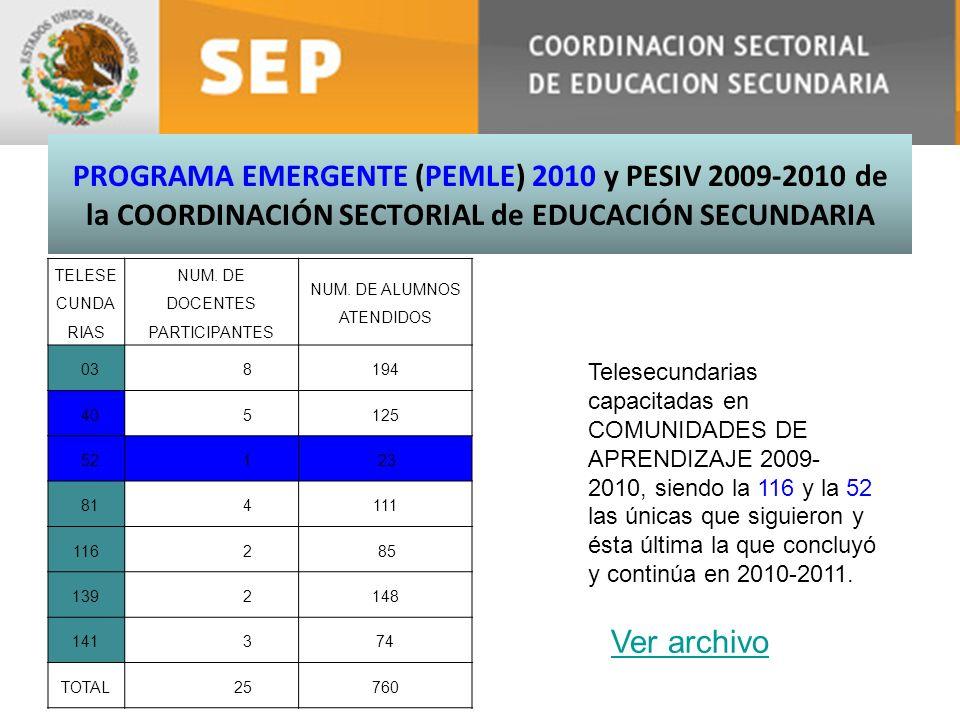 PROGRAMA EMERGENTE (PEMLE) 2010 y PESIV 2009-2010 de la COORDINACIÓN SECTORIAL de EDUCACIÓN SECUNDARIA TELESE CUNDA RIAS NUM. DE DOCENTES PARTICIPANTE