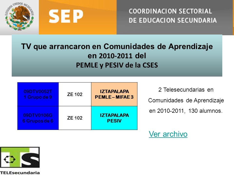 TV que arrancaron en Comunidades de Aprendizaje en 2010-2011 del PEMLE y PESIV de la CSES 09DTV0052T 1 Grupo de 9 ZE 102 IZTAPALAPA PEMLE – MIFAE 3 09
