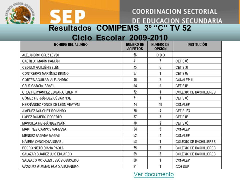 Resultados COMIPEMS 3º C TV 52 Ciclo Escolar 2009-2010 Ver documento