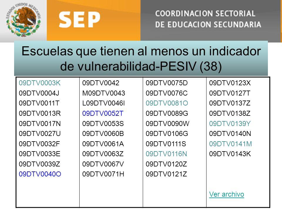 Escuelas que tienen al menos un indicador de vulnerabilidad-PESIV (38) 09DTV0003K 09DTV0004J 09DTV0011T 09DTV0013R 09DTV0017N 09DTV0027U 09DTV0032F 09