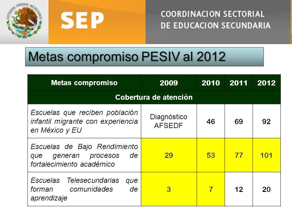 Metas compromiso 2009201020112012 Cobertura de atención Escuelas que reciben población infantil migrante con experiencia en México y EU Diagnóstico AF