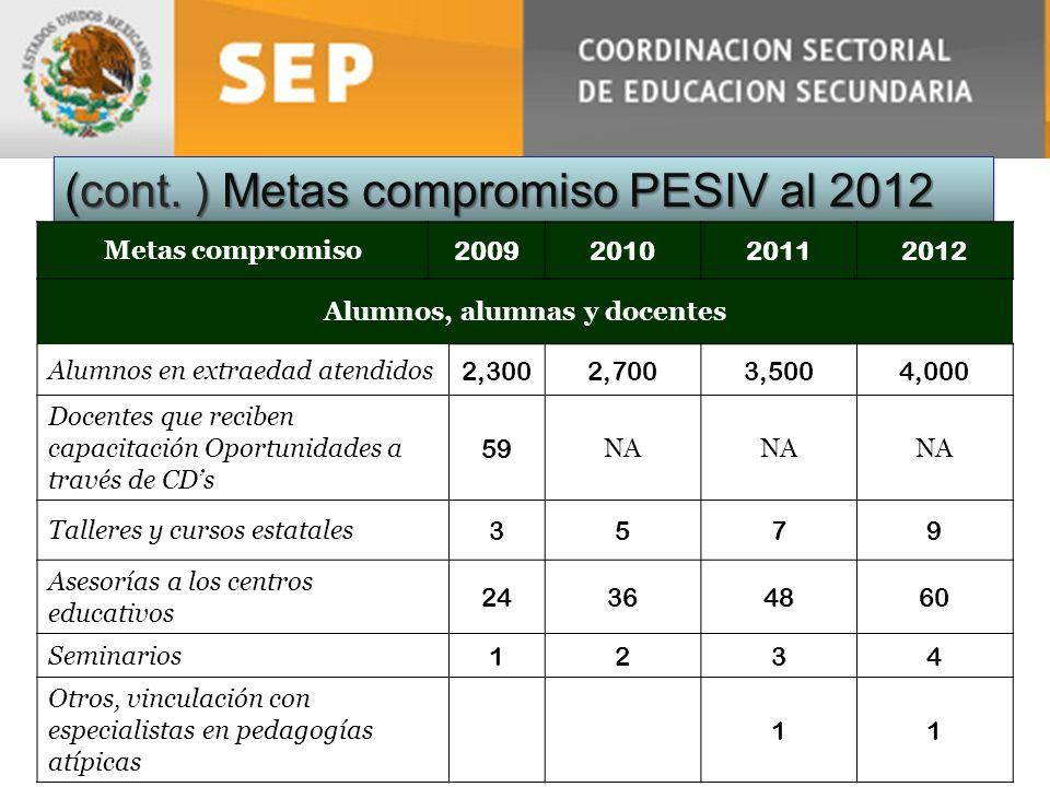 (cont. ) Metas compromiso PESIV al 2012 Metas compromiso 2009201020112012 Alumnos, alumnas y docentes Alumnos en extraedad atendidos 2,3002,7003,5004,