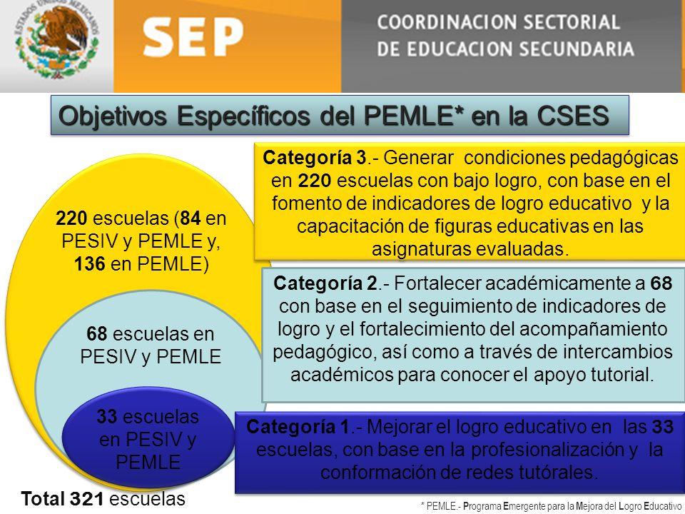 220 escuelas (84 en PESIV y PEMLE y, 136 en PEMLE) 68 escuelas en PESIV y PEMLE 33 escuelas en PESIV y PEMLE 33 escuelas en PESIV y PEMLE Categoría 3.