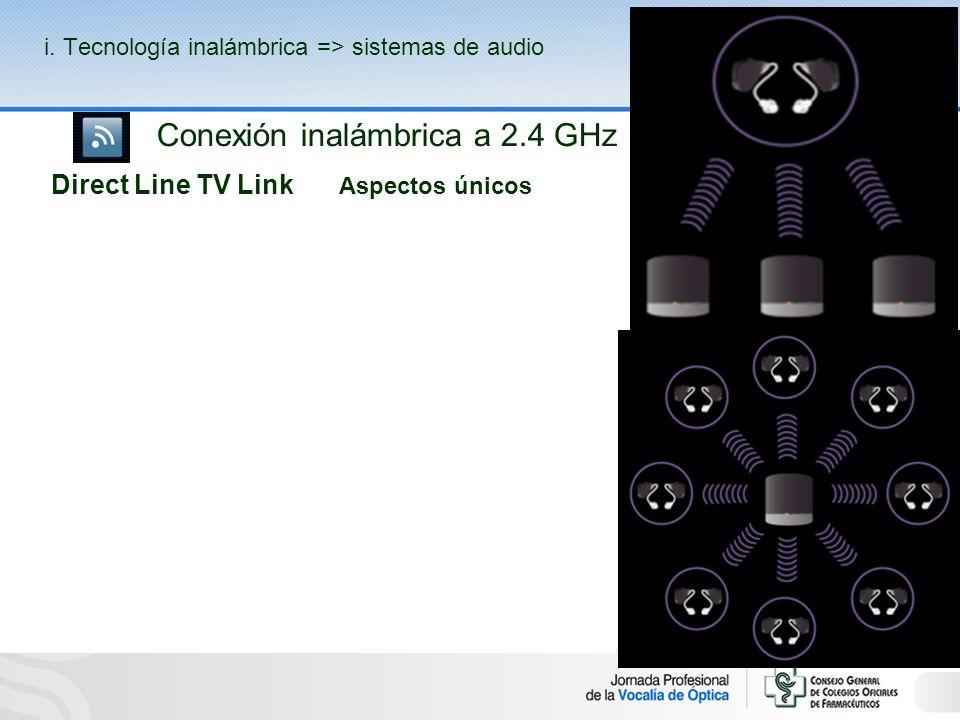 Conexión inalámbrica a 2.4 GHz Direct Line TV Link Aspectos únicos i.