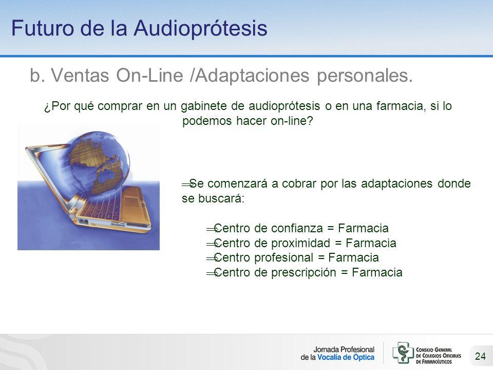 24 Futuro de la Audioprótesis b.Ventas On-Line /Adaptaciones personales.