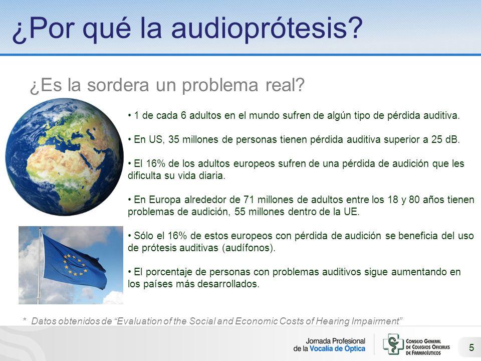 5 ¿Por qué la audioprótesis.¿Es la sordera un problema real.