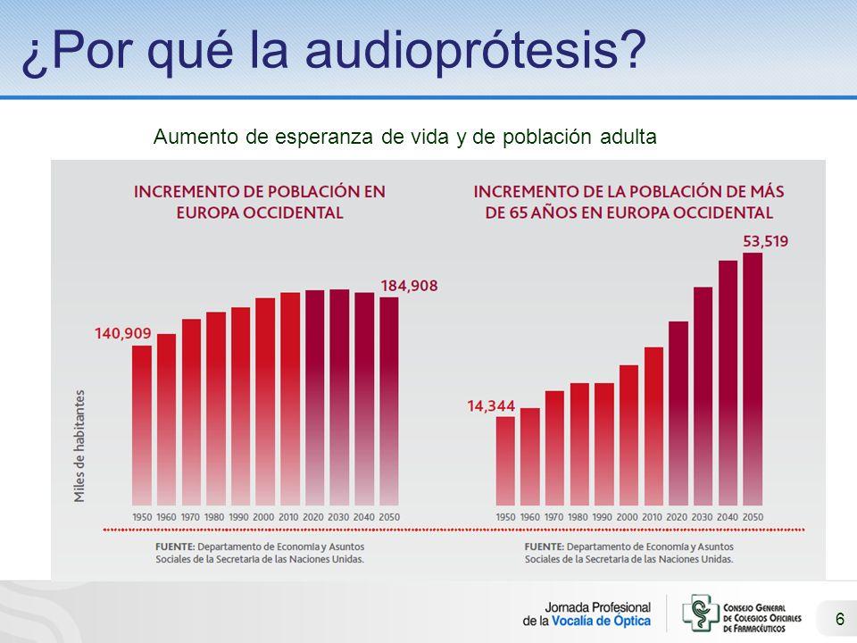6 ¿Por qué la audioprótesis? Aumento de esperanza de vida y de población adulta