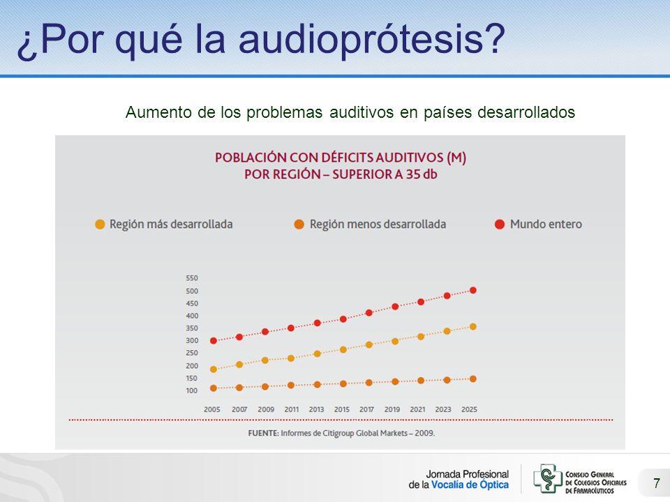 7 ¿Por qué la audioprótesis? Aumento de los problemas auditivos en países desarrollados