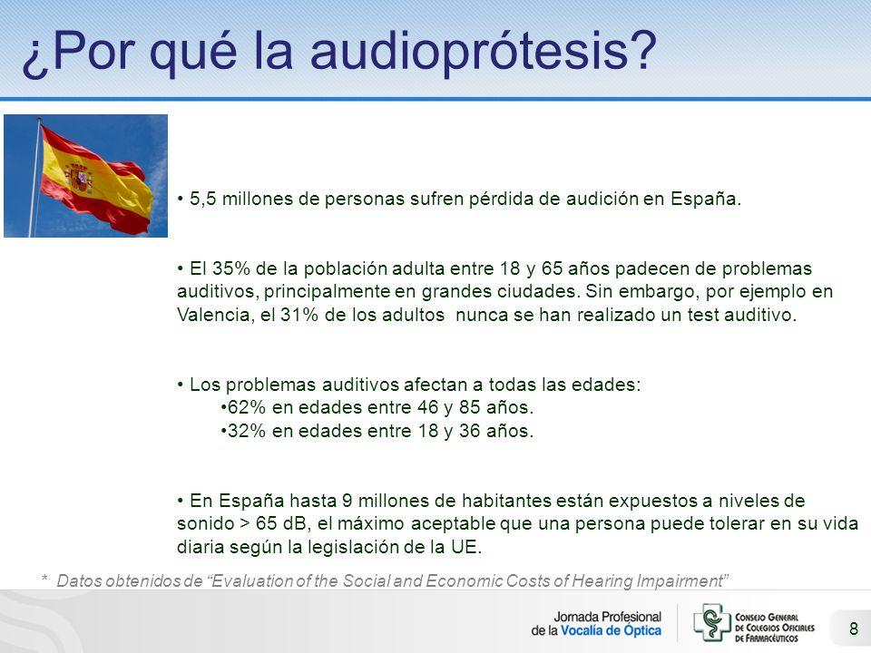 8 5,5 millones de personas sufren pérdida de audición en España.