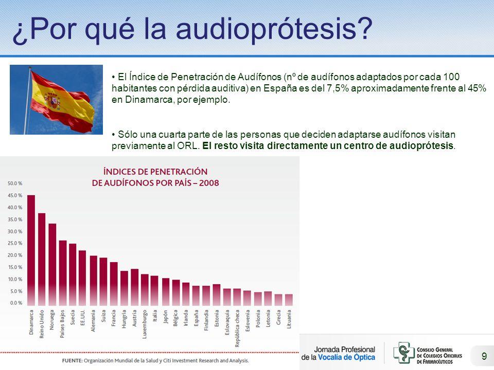 9 ¿Por qué la audioprótesis.