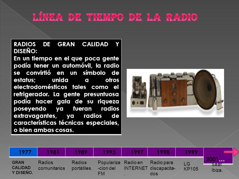 1977 1981 1989 1993 1997 1998 1999 2001… RADIOS DE GRAN CALIDAD Y DISEÑO: En un tiempo en el que poca gente podía tener un automóvil, la radio se conv