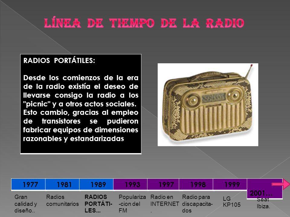 1977 1981 1989 1993 1997 1998 1999 2001… Seat Ibiza. LG KP105 Radio para discapacita- dos Radio en INTERNET. Populariza -cion del FM RADIOS PORTÁTI- L