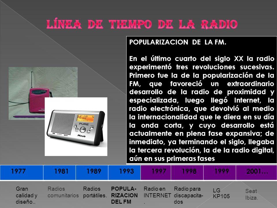 1977 1981 1989 1993 1997 1998 1999 2001… Seat Ibiza. LG KP105 Radio para discapacita- dos Radio en INTERNET. POPULA- RIZACION DEL FM Radios portátiles