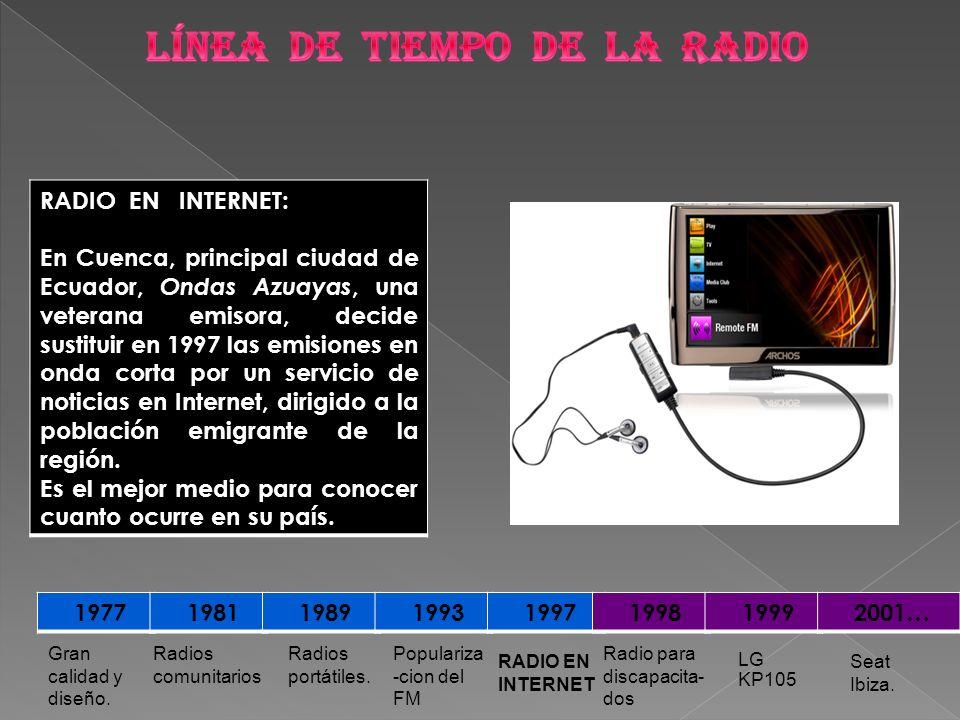 1977 1981 1989 1993 1997 1998 1999 2001… Seat Ibiza. LG KP105 Radio para discapacita- dos RADIO EN INTERNET Populariza -cion del FM Radios portátiles.