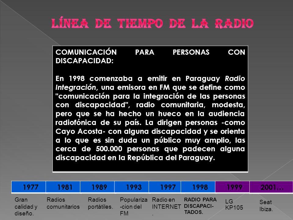 1977 1981 1989 1993 1997 1998 1999 2001… Seat Ibiza. LG KP105 RADIO PARA DISCAPACI- TADOS. Radio en INTERNET. Populariza -cion del FM Radios portátile