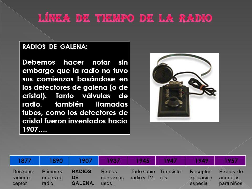 1877 1890 1907 1937 1945 1947 1949 1957 Décadas radiorre- ceptor. RADIOS DE GALENA: Debemos hacer notar sin embargo que la radio no tuvo sus comienzos