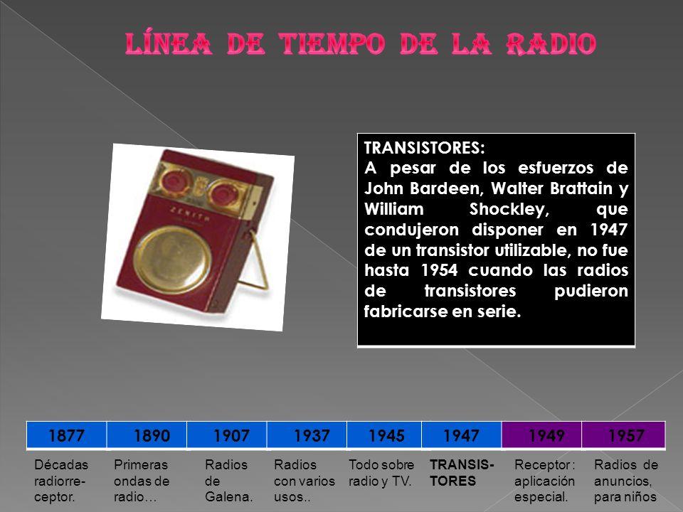 1877 1890 1907 1937 1945 1947 1949 1957 Décadas radiorre- ceptor. Radios de anuncios, para niños Receptor : aplicación especial. TRANSIS- TORES Todo s