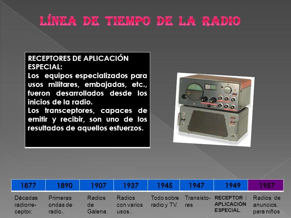 1877 1890 1907 1937 1945 1947 1949 1957 Décadas radiorre- ceptor. Radios de anuncios, para niños RECEPTOR : APLICACIÓN ESPECIAL. Transisto- res Todo s