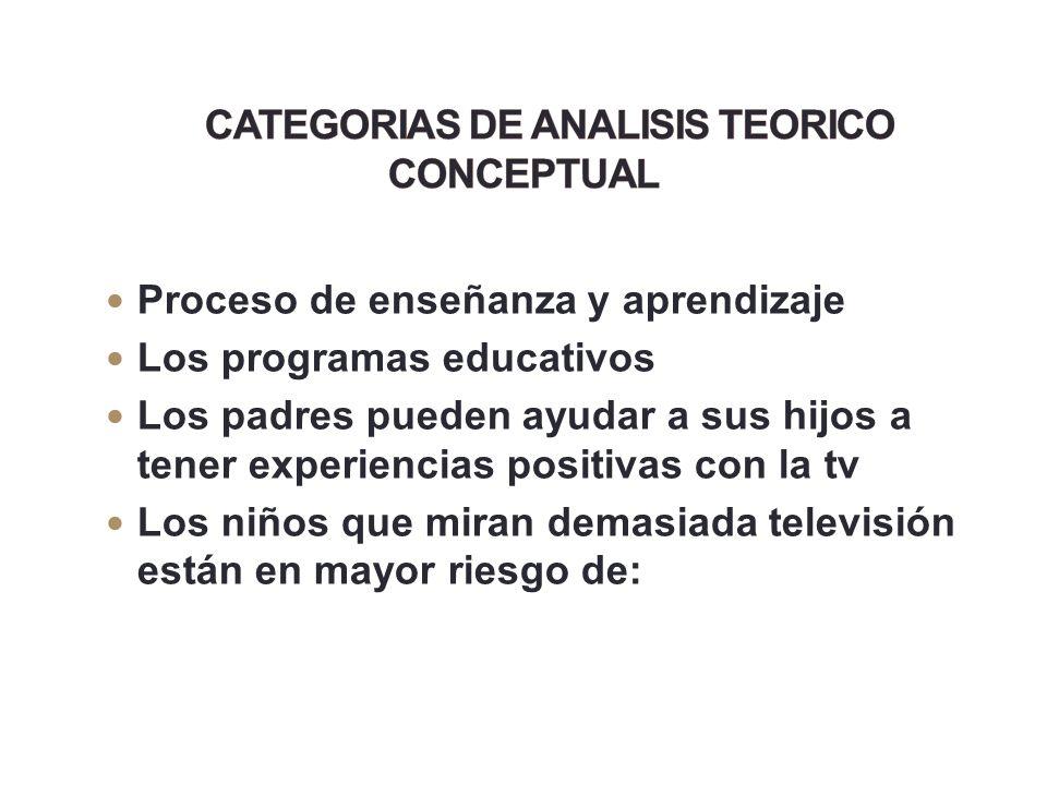 Proceso de enseñanza y aprendizaje Los programas educativos Los padres pueden ayudar a sus hijos a tener experiencias positivas con la tv Los niños qu