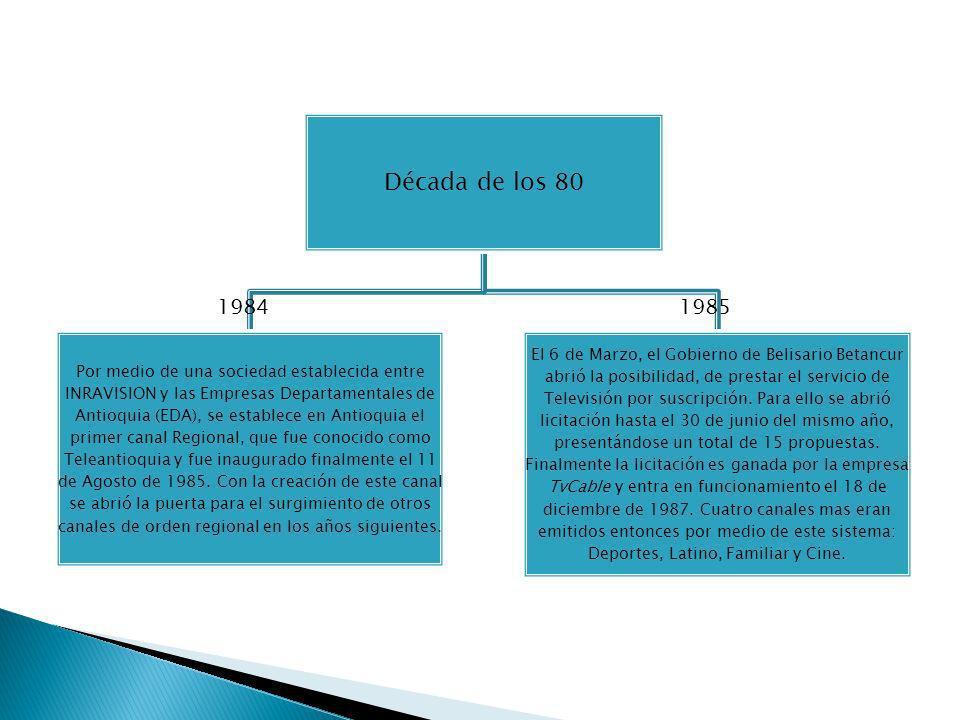 Década de los 80 Por medio de una sociedad establecida entre INRAVISION y las Empresas Departamentales de Antioquia (EDA), se establece en Antioquia e