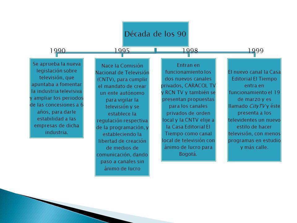 Década de los 90 Se aprueba la nueva legislación sobre televisión, que apuntaba a fomentar la industria televisiva y ampliar los periodos de las conce