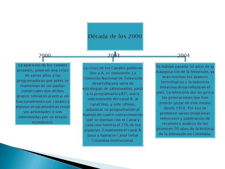 Década de los 2000 La aparición de los canales privados, pone en una crisis de varios años a las programadoras que antes se mantenían de las pautas co