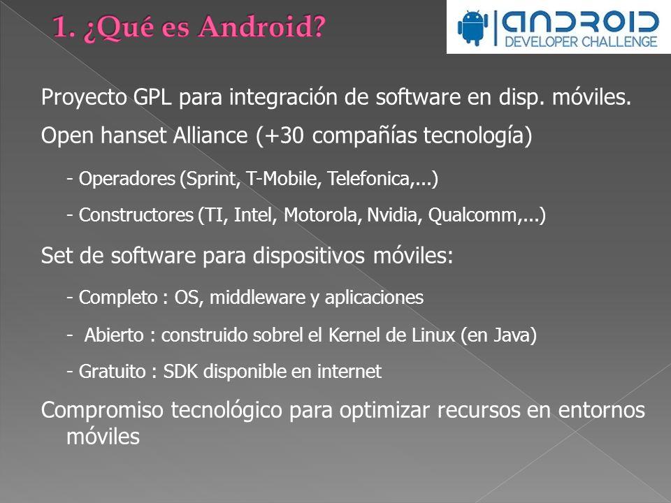 Proyecto GPL para integración de software en disp. móviles. Open hanset Alliance (+30 compañías tecnología) - Operadores (Sprint, T-Mobile, Telefonica