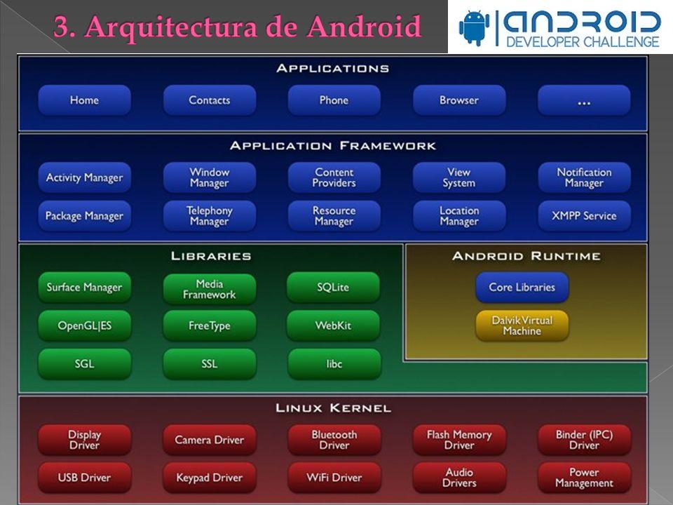 Construido desde la base (Kernel) hacia capas superiores: - Linux Kernel: Núcleo Linux 2.6.