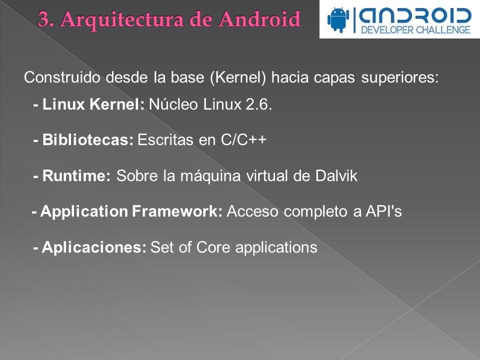 Construido desde la base (Kernel) hacia capas superiores: - Linux Kernel: Núcleo Linux 2.6. - Bibliotecas: Escritas en C/C++ - Runtime: Sobre la máqui