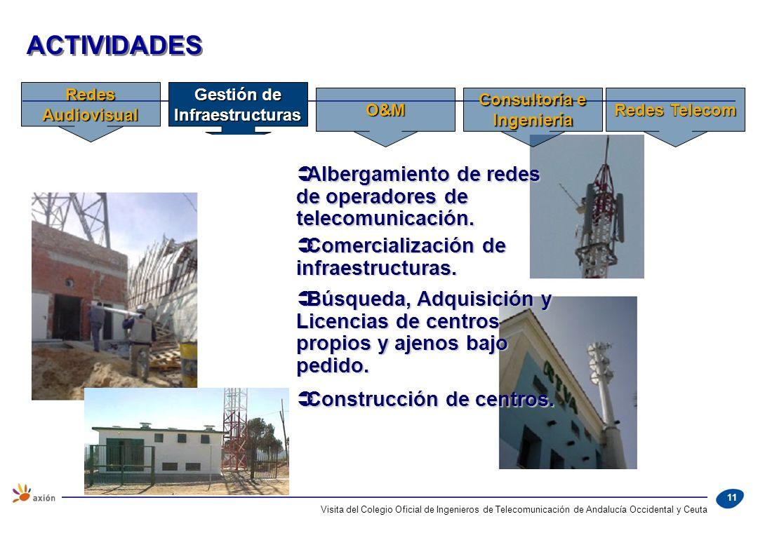 11 Gestión de Infraestructuras Albergamiento de redes de operadores de telecomunicación. Albergamiento de redes de operadores de telecomunicación. Con