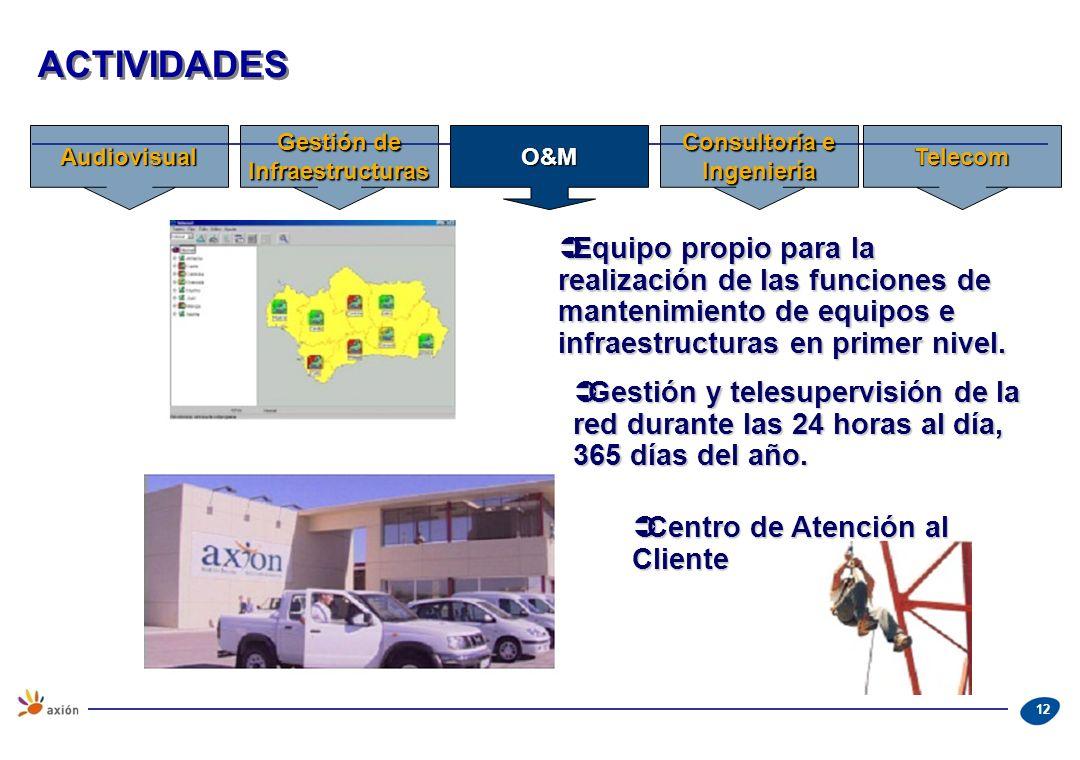 12 Equipo propio para la realización de las funciones de mantenimiento de equipos e infraestructuras en primer nivel. Equipo propio para la realizació