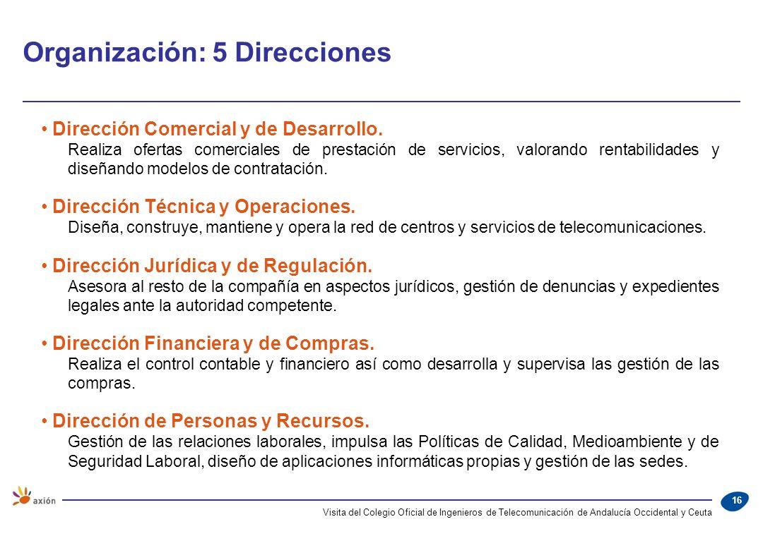 Visita del Colegio Oficial de Ingenieros de Telecomunicación de Andalucía Occidental y Ceuta 16 Organización: 5 Direcciones Dirección Comercial y de D