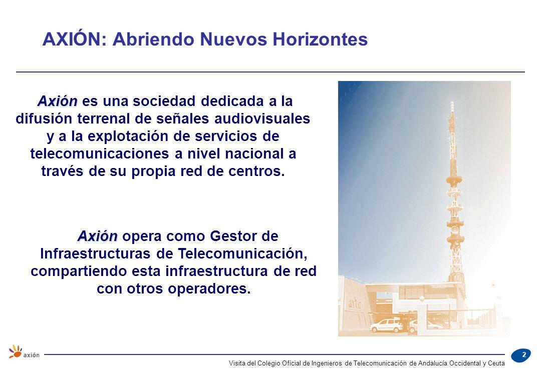 2 Axión Axión es una sociedad dedicada a la difusión terrenal de señales audiovisuales y a la explotación de servicios de telecomunicaciones a nivel n