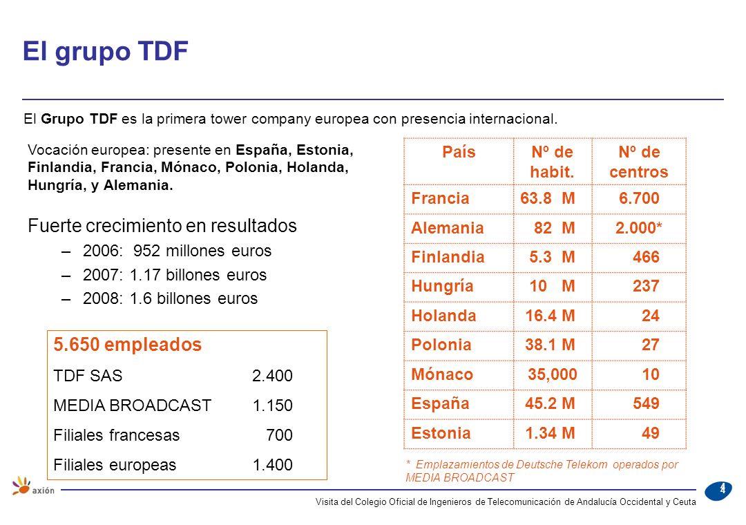 Visita del Colegio Oficial de Ingenieros de Telecomunicación de Andalucía Occidental y Ceuta 4 El grupo TDF El Grupo TDF es la primera tower company e