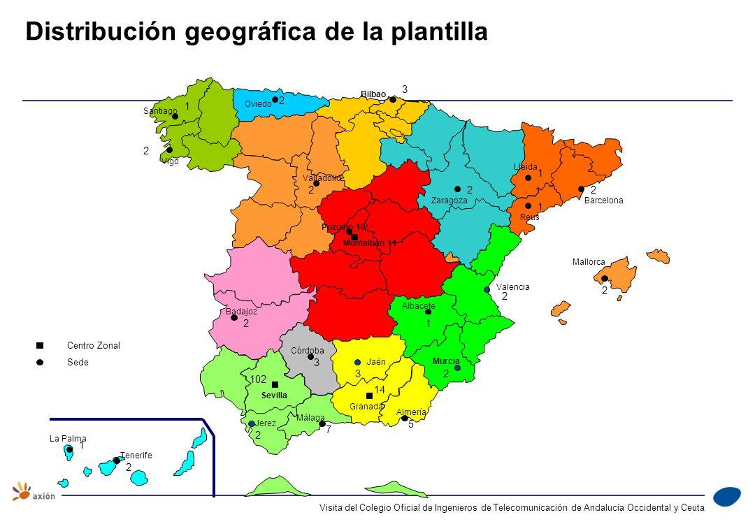 Gestión incidencias: centro de Operaciones Visita del Colegio Oficial de Ingenieros de Telecomunicación de Andalucía Occidental y Ceuta 18