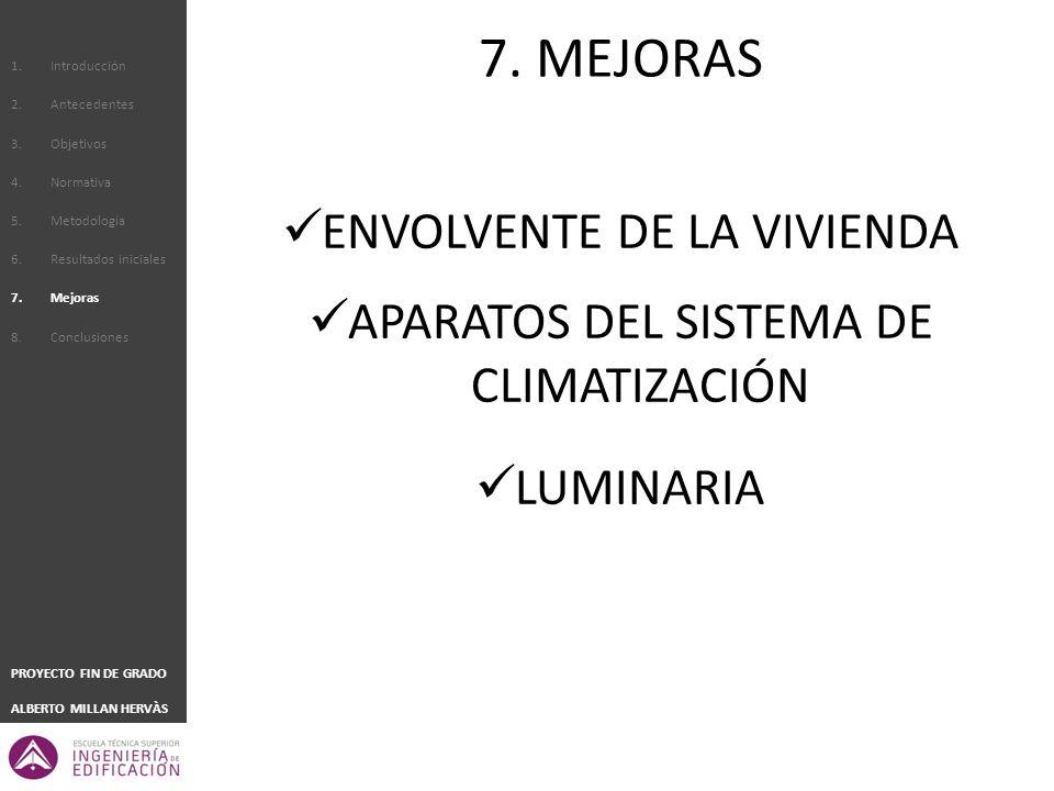1.Introducción 2.Antecedentes 3.Objetivos 4.Normativa 5.Metodología 6.Resultados iniciales 7.Mejoras 8.Conclusiones PROYECTO FIN DE GRADO ALBERTO MILLAN HERVÀS 7.