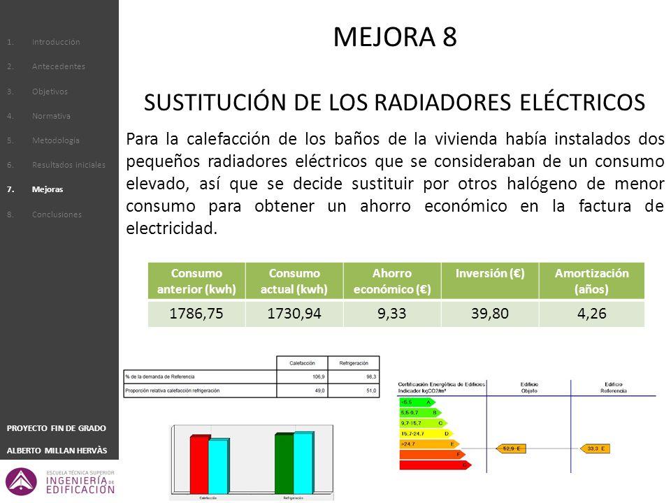 1.Introducción 2.Antecedentes 3.Objetivos 4.Normativa 5.Metodología 6.Resultados iniciales 7.Mejoras 8.Conclusiones PROYECTO FIN DE GRADO ALBERTO MILLAN HERVÀS SUSTITUCIÓN DE LOS RADIADORES ELÉCTRICOS Para la calefacción de los baños de la vivienda había instalados dos pequeños radiadores eléctricos que se consideraban de un consumo elevado, así que se decide sustituir por otros halógeno de menor consumo para obtener un ahorro económico en la factura de electricidad.