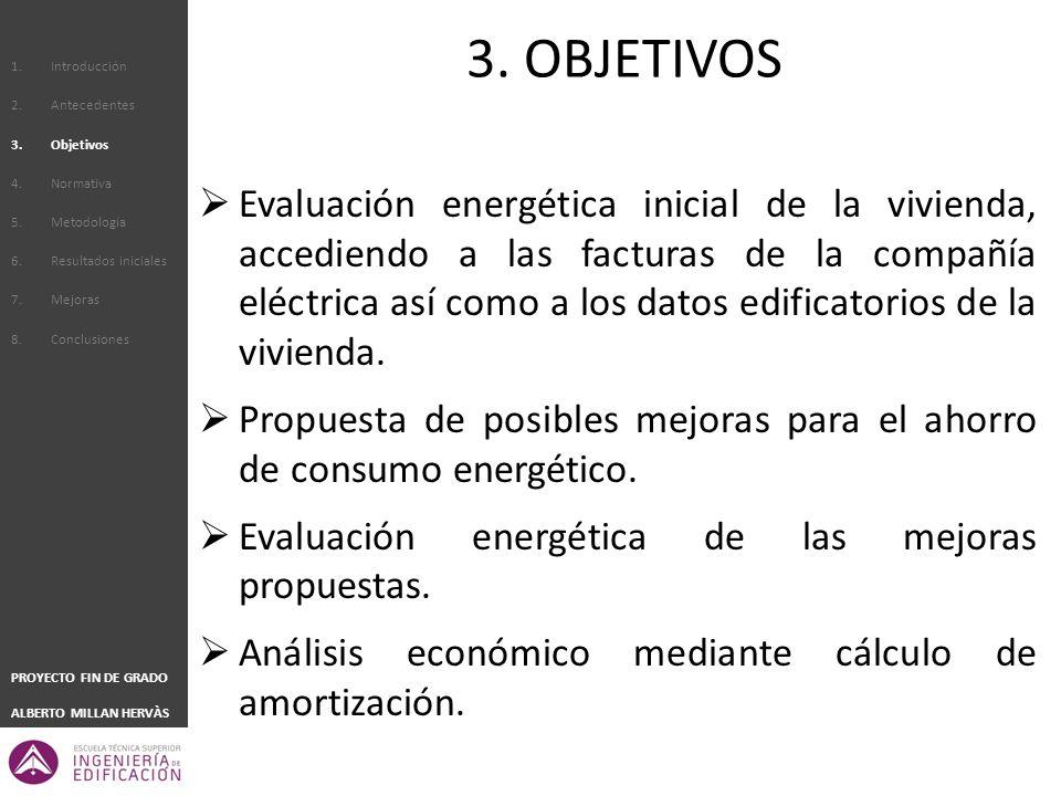 1.Introducción 2.Antecedentes 3.Objetivos 4.Normativa 5.Metodología 6.Resultados iniciales 7.Mejoras 8.Conclusiones PROYECTO FIN DE GRADO ALBERTO MILLAN HERVÀS 3.
