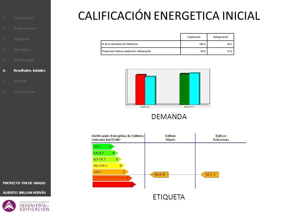 1.Introducción 2.Antecedentes 3.Objetivos 4.Normativa 5.Metodología 6.Resultados iniciales 7.Mejoras 8.Conclusiones PROYECTO FIN DE GRADO ALBERTO MILLAN HERVÀS CALIFICACIÓN ENERGETICA INICIAL DEMANDA ETIQUETA