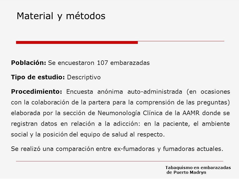 Fumadoras pasivas * 37,4% en la casa * 13,7% en el trabajo * 17% en otros lugares* 18,1% * 90,9% * 36,6% Resultados Tabaquismo en embarazadas de Puerto Madryn Fumadoras actuales