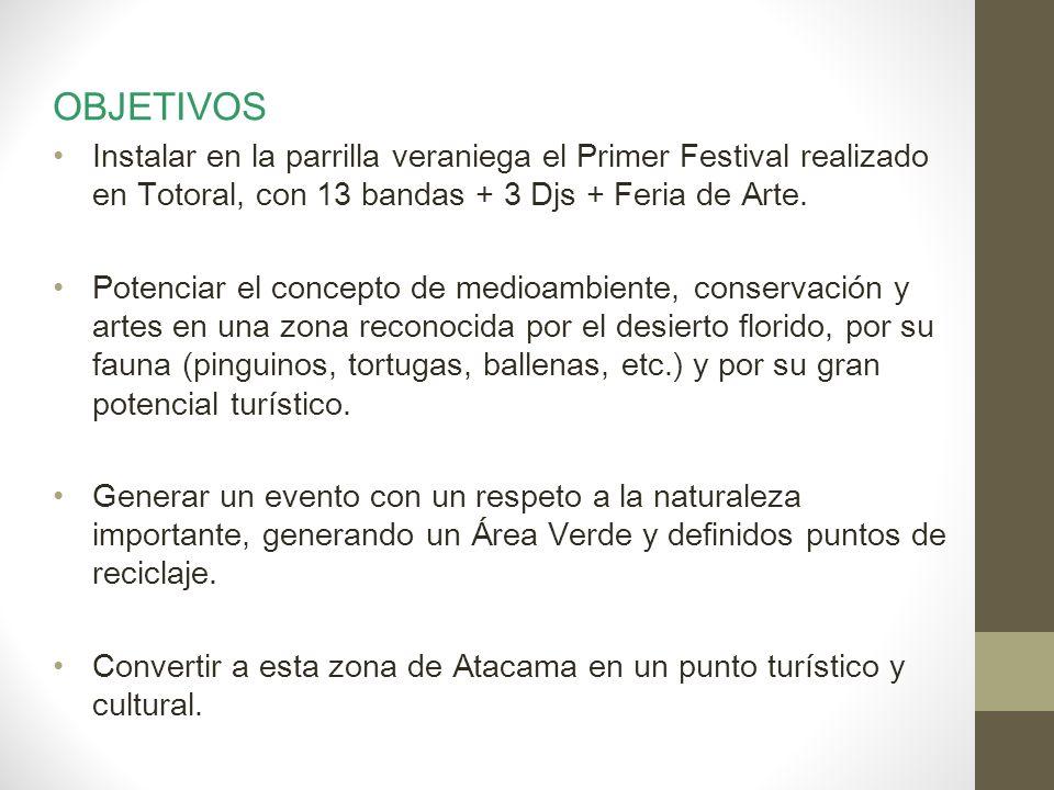 OBJETIVOS Instalar en la parrilla veraniega el Primer Festival realizado en Totoral, con 13 bandas + 3 Djs + Feria de Arte.