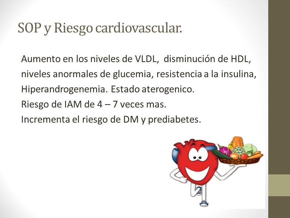 SOP y Riesgo cardiovascular. Aumento en los niveles de VLDL, disminución de HDL, niveles anormales de glucemia, resistencia a la insulina, Hiperandrog