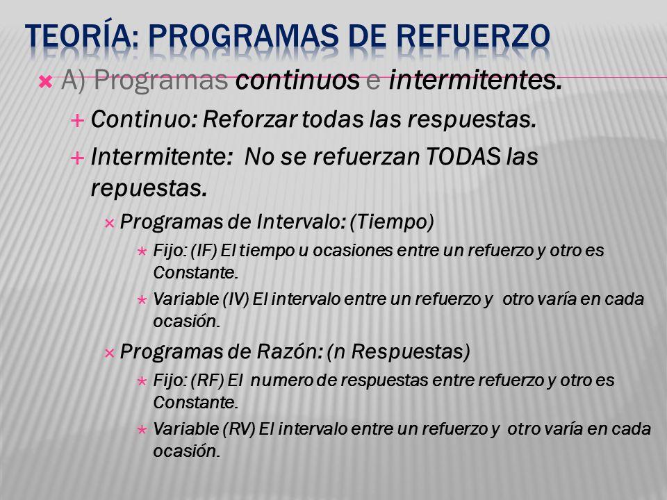 A) Programas continuos e intermitentes. Continuo: Reforzar todas las respuestas. Intermitente: No se refuerzan TODAS las repuestas. Programas de Inter