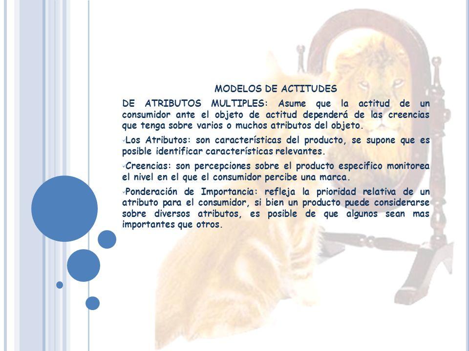 TEORIA DE LA CONGRUENCIA: explica como se modifican las actitudes cuando una persona se liga a un objeto. Predice el valor del elemento evaluado en fo