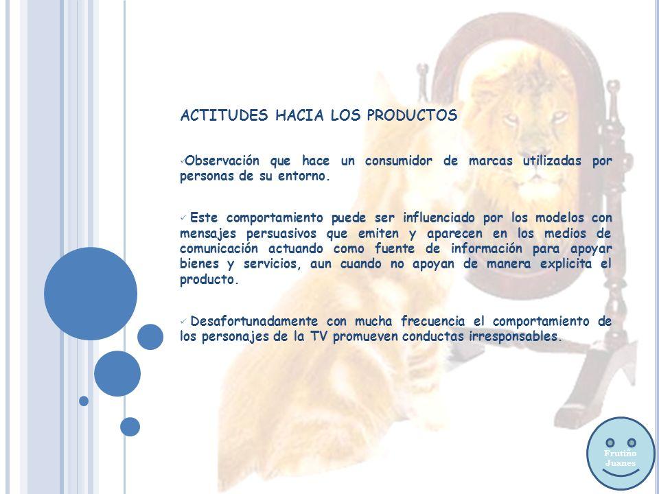 ACTITUDES HACIA LOS PRODUCTOS Observación que hace un consumidor de marcas utilizadas por personas de su entorno.