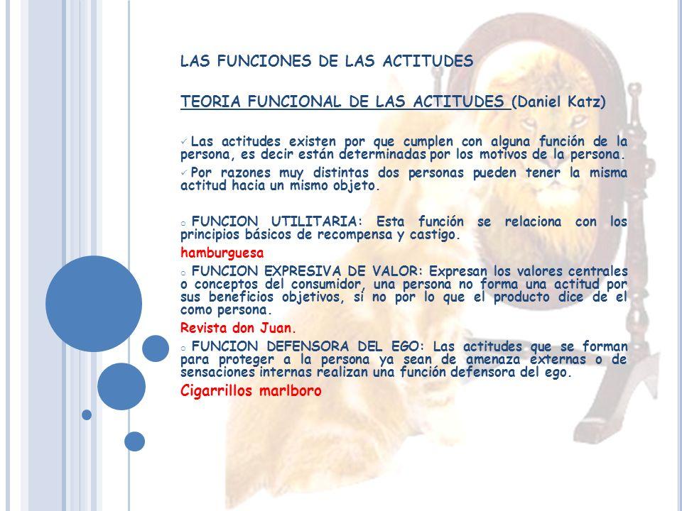 TEORIA DE LA CONGRUENCIA: explica como se modifican las actitudes cuando una persona se liga a un objeto.